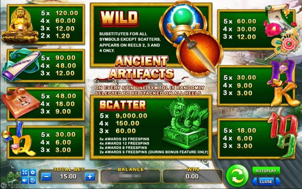 สล็อต ancient artifacts เกมสล็อตน่าเล่น เงินรางวัลมหาศาล
